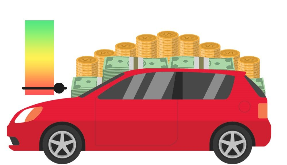 Buy Here Pay Here Car Dealership for Bad Credit Consumers